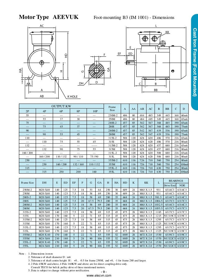 Weg Standard Electric Motor Sizes Kw
