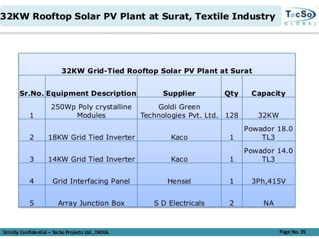 Solar Systems By Tecso Projects Limited Vadodara