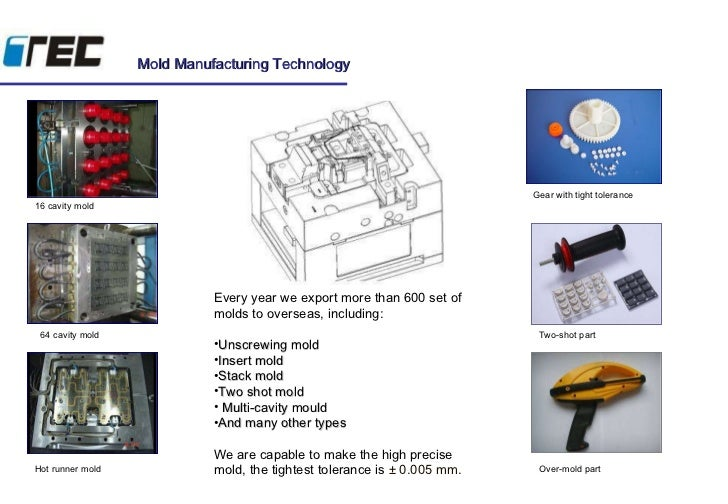 Tec Mold Industrial Group Limited presentation