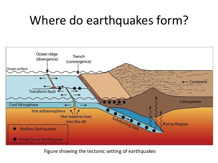 Tectonic Plates Diagram Earthquakes Auto Electrical Wiring Diagram