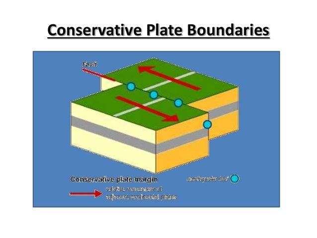 Conservative plate margins