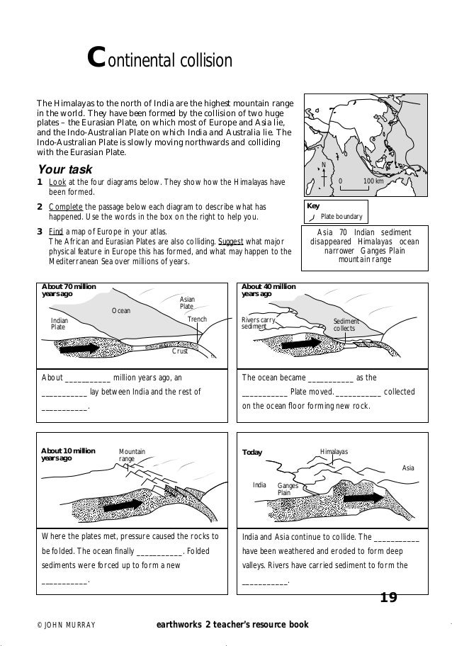 Tectonics and volcanoes pack – Types of Faults Worksheet