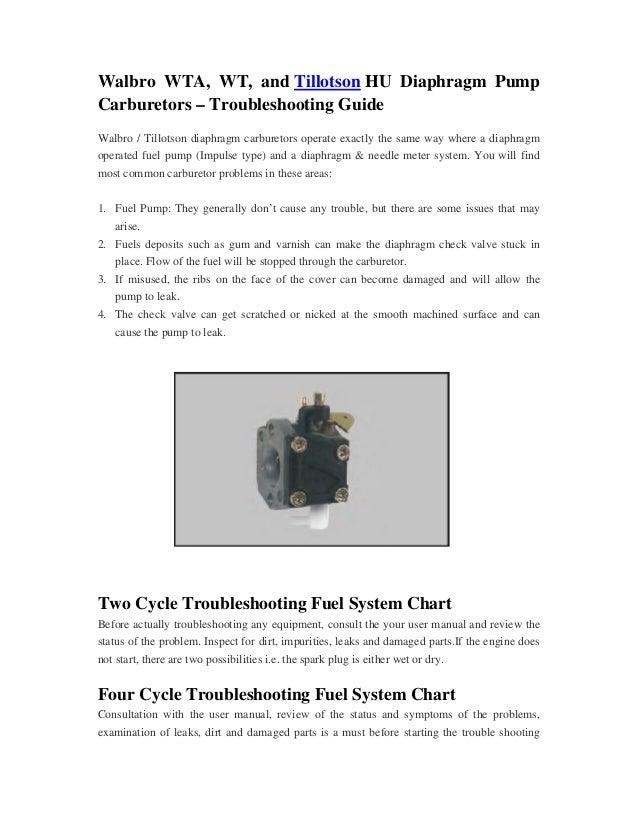tecumseh carburetor parts rh slideshare net Old Tecumseh Engines Old Tecumseh Engines Identification