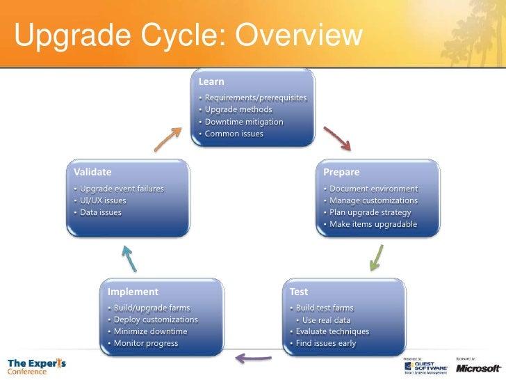 Joel Oleson: SharePoint 2010 Upgrade Drill Down Slide 3