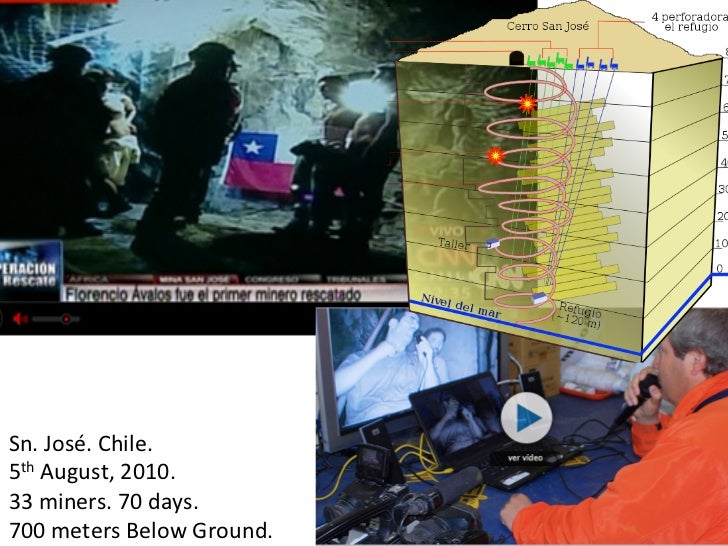 Sn. José. Chile. 5th August, 2010.  33 miners. 70 days.  700 meters Below Ground.