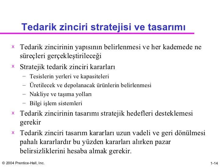 Tedarik zinciri stratejisi ve tasarımı <ul><li>Tedarik zincirinin yapısının belirlenmesi ve her kademede ne süreçleri gerç...