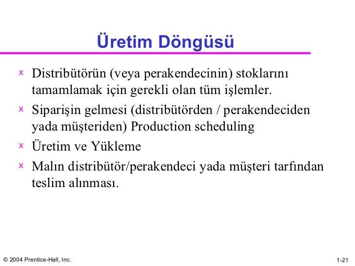 Üretim Döngüsü <ul><li>Distribütörün (veya perakendecinin) stoklarını tamamlamak için gerekli olan tüm işlemler. </li></ul...