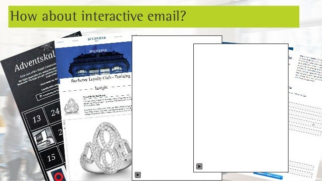 Testing Interactive Email