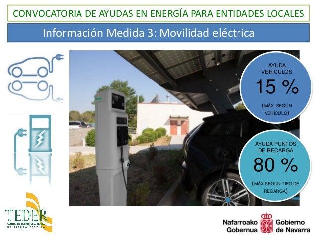 CONVOCATORIA DE AYUDAS EN ENERGÍA PARA ENTIDADES LOCALES Información Medida 3: Movilidad eléctrica AYUDA VEHÍCULOS 15 % (M...