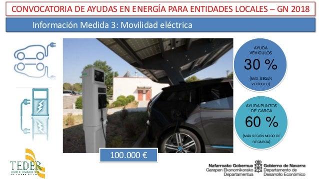 Información Medida 3: Movilidad eléctrica AYUDA VEHÍCULOS 30 % (MÁX. SEGÚN VEHÍCULO) AYUDA PUNTOS DE CARGA 60 % (MÁX SEGÚN...