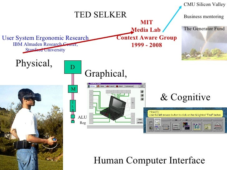 User System Ergonomic Research IBM Almaden Research Center, Stanford University Physical, Graphical, & Cognitive Human Com...