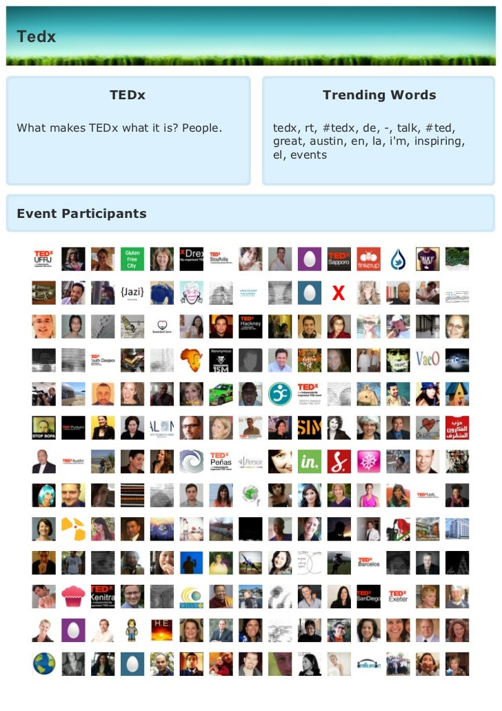 Tedx               TEDx                            Trending WordsWhat makes TEDx what it is? People.   tedx, rt, #tedx, de...