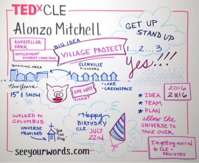 Alonzo Mitchell
