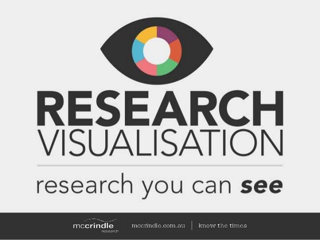 TEDx Canberra | Mark McCrindle | Research Visualisation