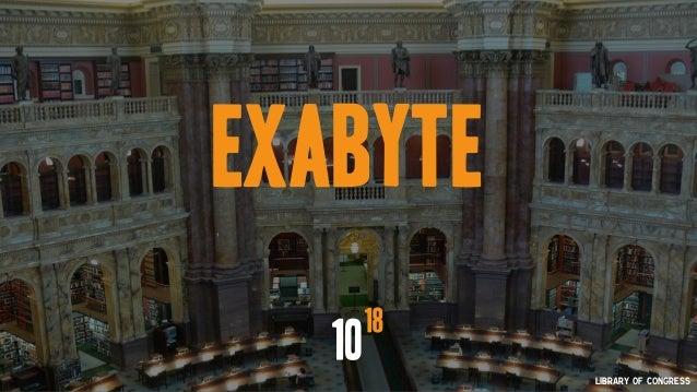 18 exabyte 10 Library of congress