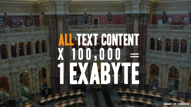 all text content x 1 0 0 , 0 0 0 = 1 exabyte Library of congress