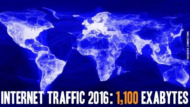 Facebookconnections internet traffic 2016: 1,100 exabytes