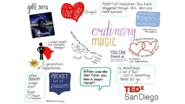 TEDxSanDiego 2016 – The Age of Magic – Sketchnotes