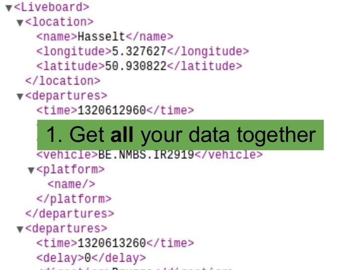 2. Share your data for reuse
