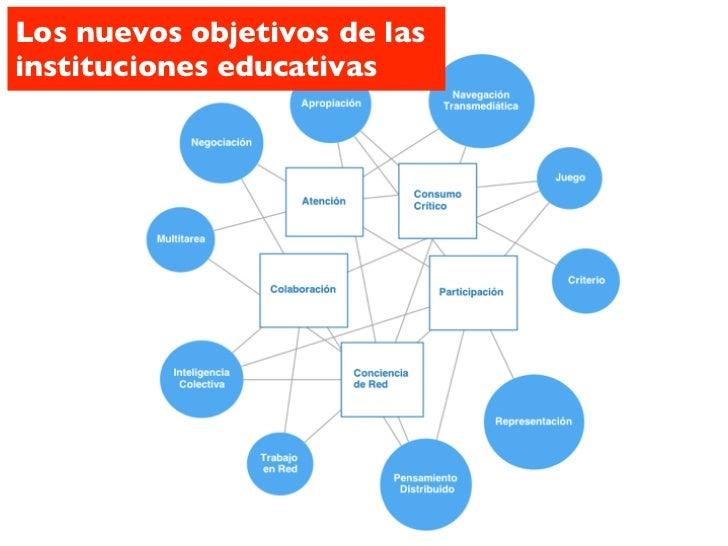 Los nuevos objetivos de lasinstituciones educativas                    TTTTT      Profundidad                     Diversid...