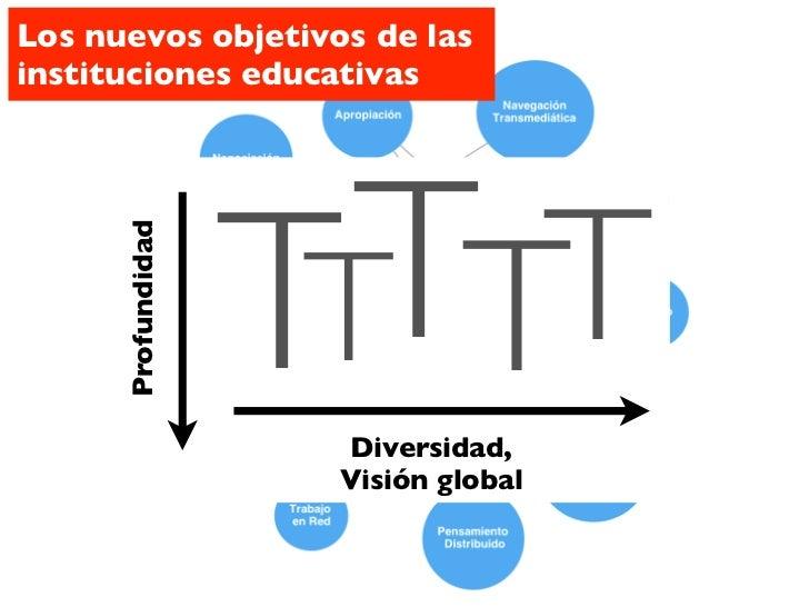 La web organiza / replica laorganización (y a la inversa)