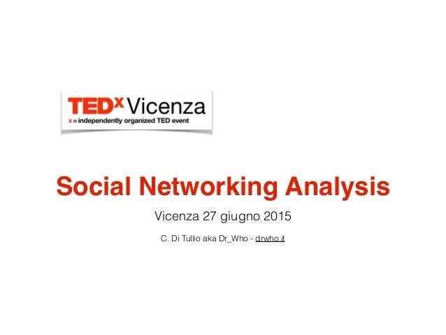 Social Networking Analysis Vicenza 27 giugno 2015 C. Di Tullio aka Dr_Who - drwho.it