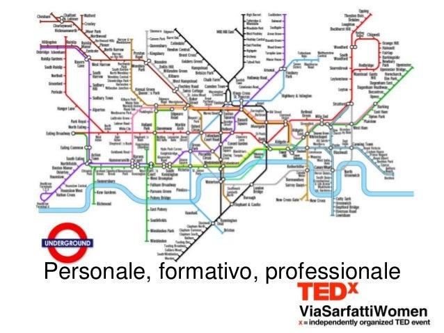 Personale, formativo, professionale