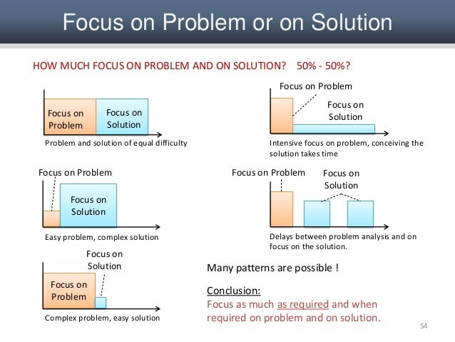 system thinking approach to problem solution Systems thinking is a holistic approach to analysis that focuses on the way that a   to look for other solutions rather than wasting resources on an approach that.