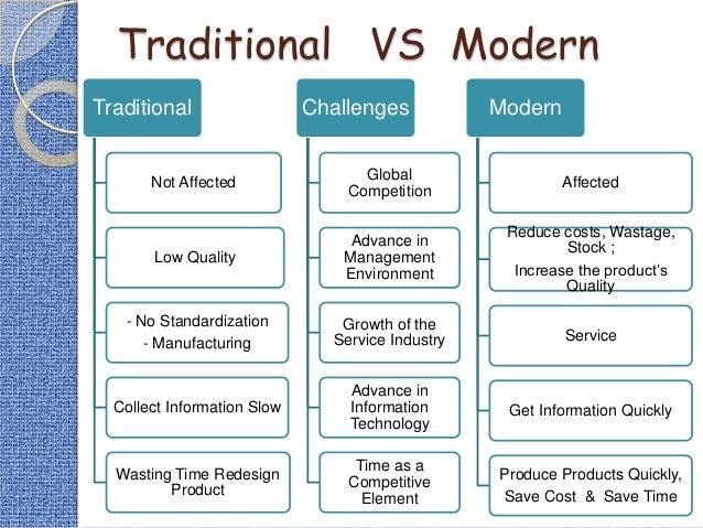 Traditional And Modern Classroom Management : Tee kang seng n