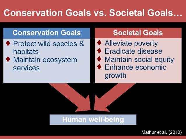 Wildlife conservation in India(ppt) - SlideShare