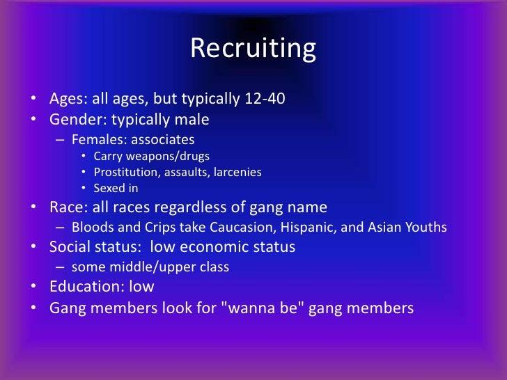 Crip gang names