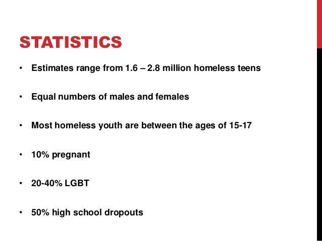 Homeless Teen Statistics 22
