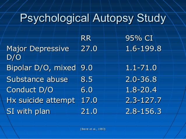 (Brent et al., 1993)(Brent et al., 1993) Psychological Autopsy StudyPsychological Autopsy Study RRRR 95% CI95% CI Major De...