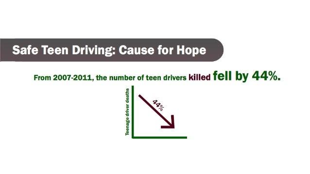 Porn kareena teen driver stay safe isolate teens