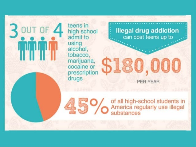 substance abuse among adolescent students (reproduced with permission from the center for adolescent substance abuse substance abuse among students schools in combating illicit substance abuse.