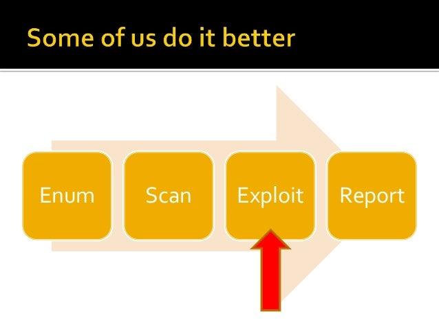 Enum   Scan   Exploit   Report