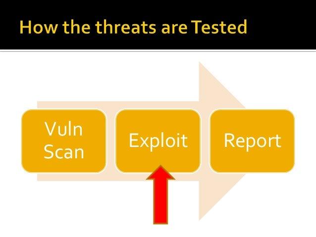Vuln       Exploit   ReportScan