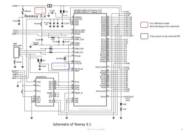 Up and running with Teensy 3 1