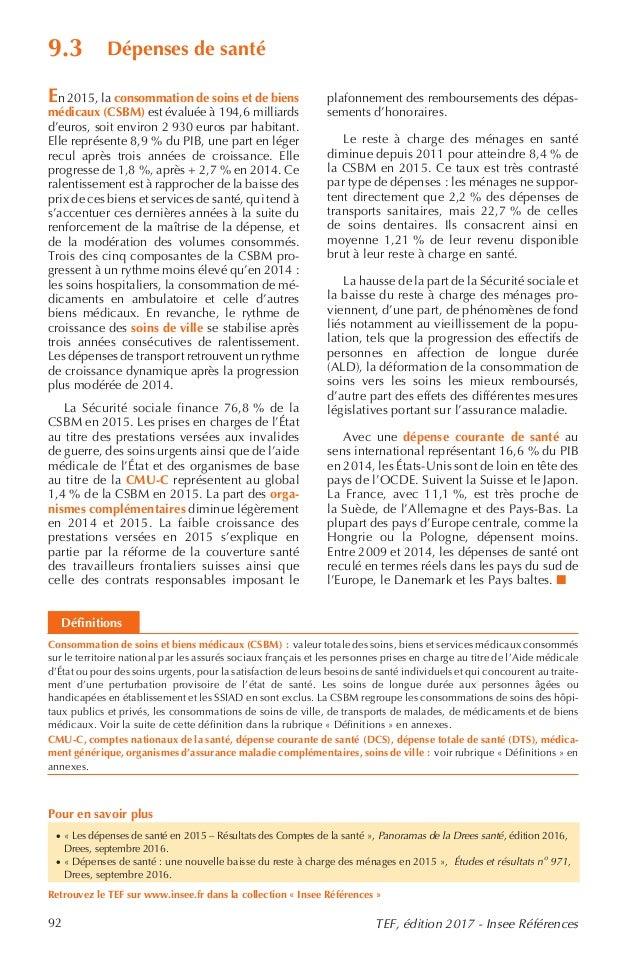 Tableau De L Economie Francaise Les Depenses De Sante En 2016