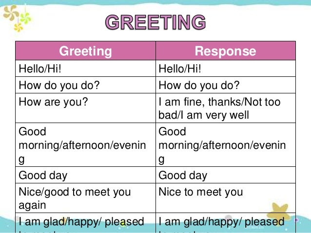 97 Info Contoh Dialog Greeting Introduction And Parting Doc Pdf