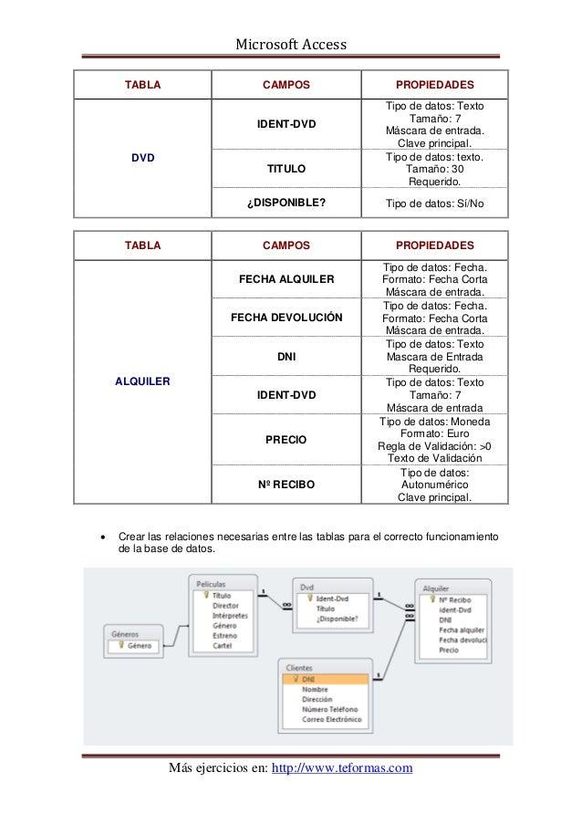 Microsoft Access     TABLA                        CAMPOS                      PROPIEDADES                                 ...
