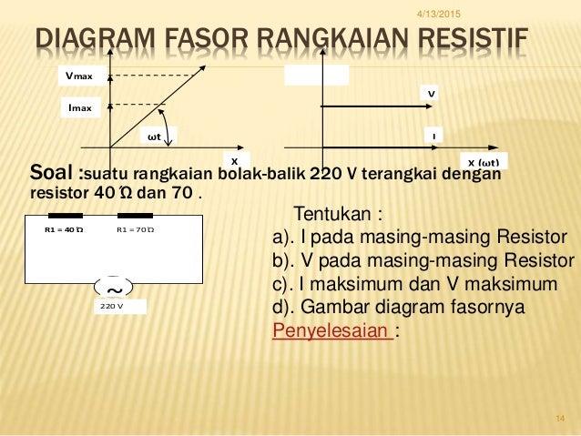 Tegangan dan arus ac diagram fasor ccuart Image collections