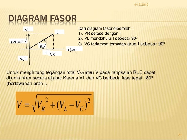 Tegangan dan arus ac diagram fasor ccuart Image collections