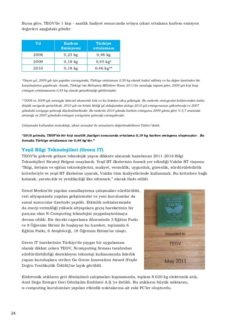 Taşınabilir Pil Üreticileri Derneği'nin (TAP) Atık Pil Geri Dönüşüm Programı'na 2011 yılıiçerisinde de devam edildi. Kâğıt...
