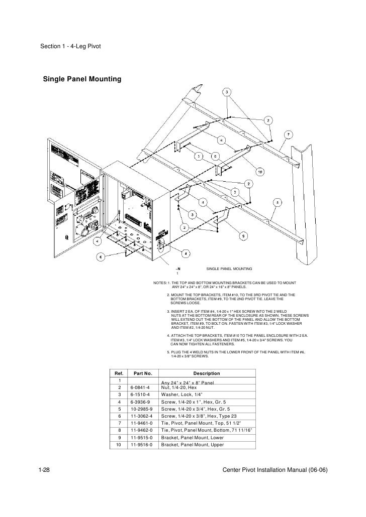 irrigation pivot electrical control panel wiring diagram