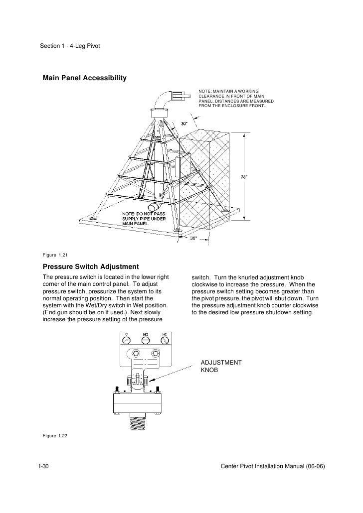 teh 18 728?cb=1242549229 zimmatic end gun wiring diagram wiring diagram images zimmatic pivot wiring diagram at bayanpartner.co