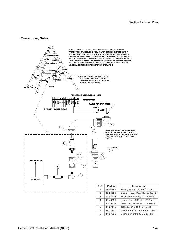 zimmatic pivot wiring diagram | Diarra