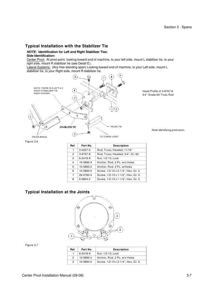 teh 28 728?cb\\\=1242549229 agway wiring diagram explained wiring diagrams