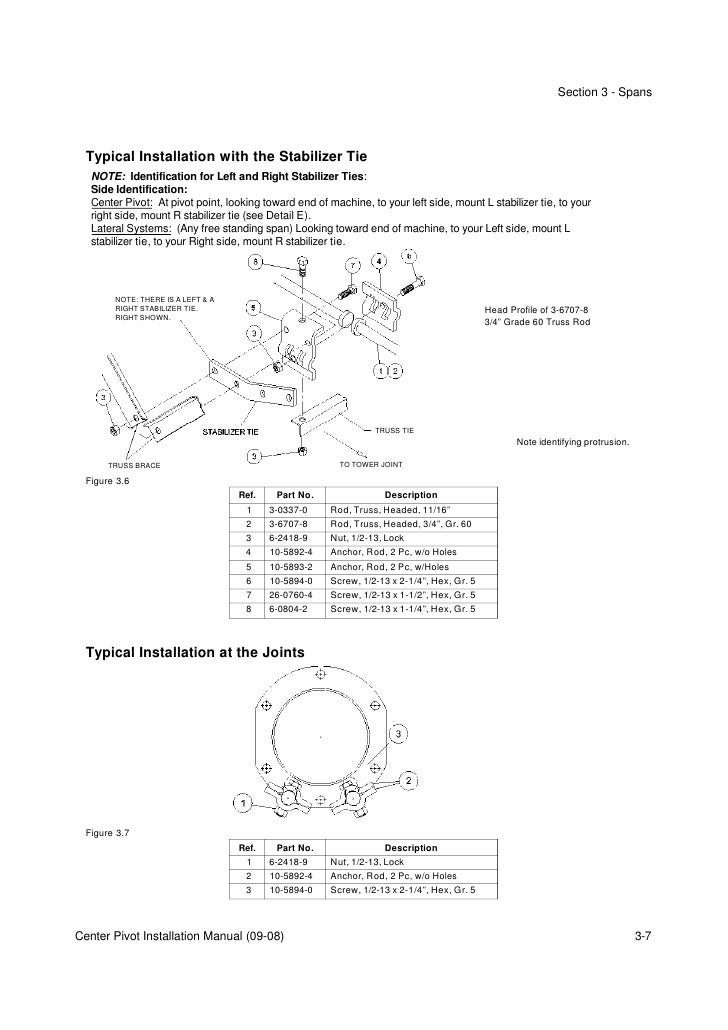 zimmatic wiring diagram wiring diagram news u2022 rh lomond tw