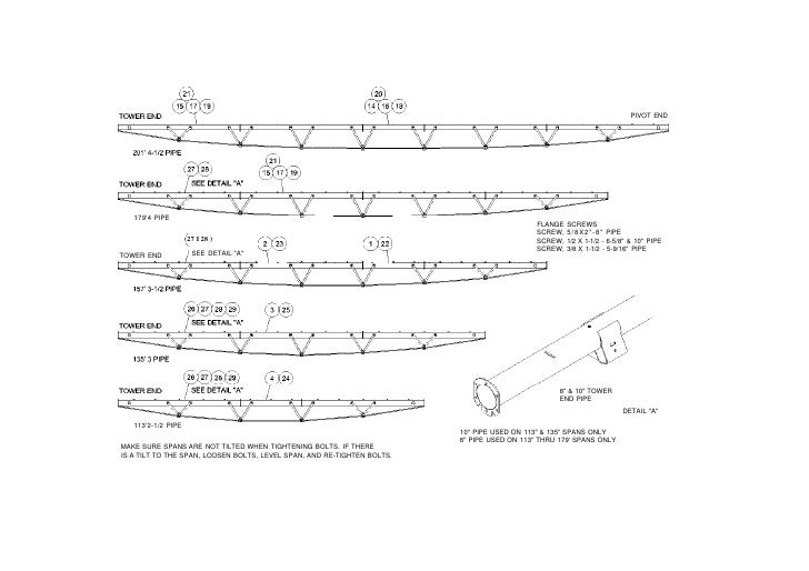 Zimmatic Wiring Diagrams On Zimmatic Images. Free Download Wiring ...